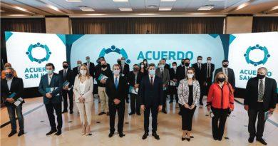 Conclusiones del Acuerdo San Juan que construye una provincia pujante e inclusiva